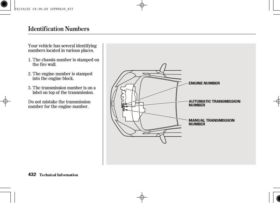 honda service manual pdf