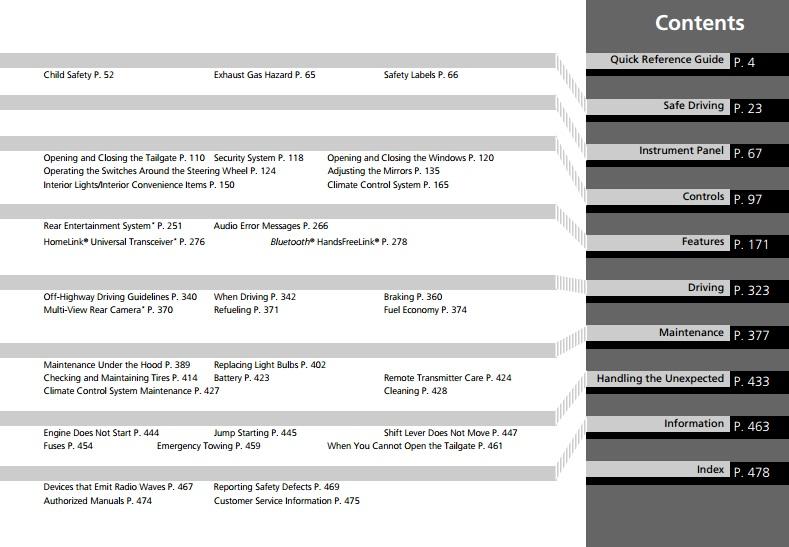 download 2015 honda pilot owner s manual zofti free downloads rh en zofti com honda pilot repair manual 2011 honda pilot repair manual