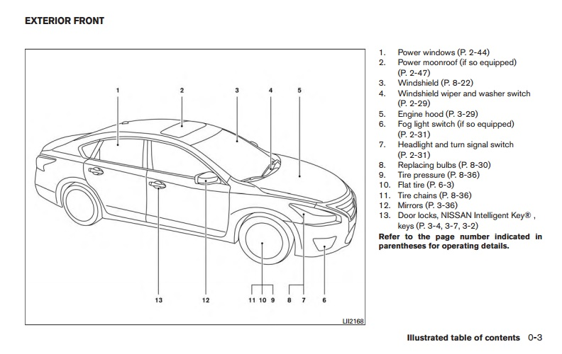 Download Nissan Altima Manual Free. Nissan Altima Owners Manual