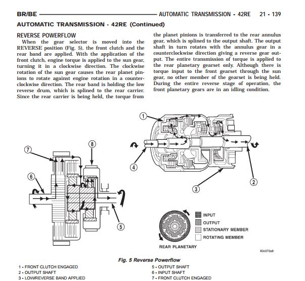 dodge repair manual