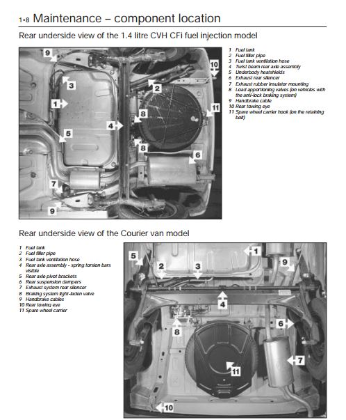 1989 - 1995 Ford Fiesta Service Repair Manual