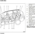 download nissan rogue manual