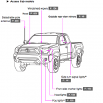 Download Free Toyota Tacoma manual