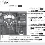 Free Honda Jazz manual