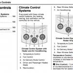 Chevrolet manuals