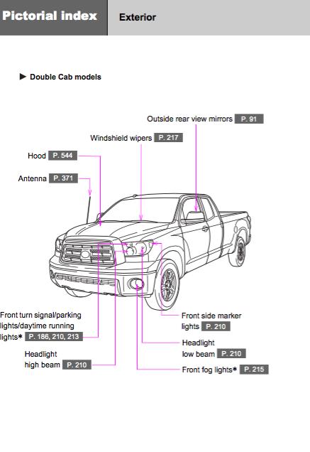 download 2013 toyota tundra owner u2019s manual    zofti