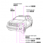 Sequoia free manuals Toyota