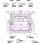 Toyota Sequoia service manual