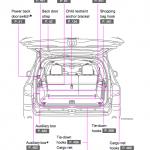 Toyota Sequoia service manual