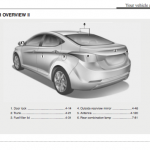 Hyundai elantra user guide
