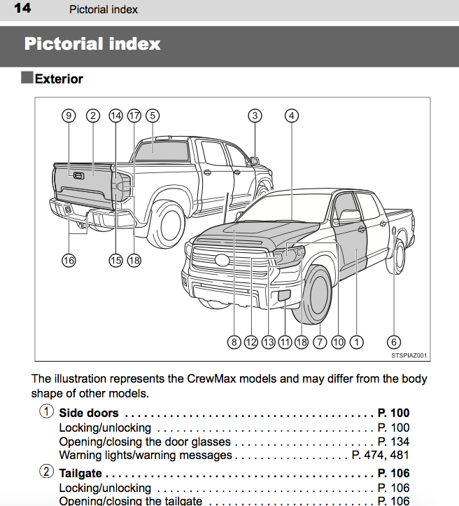 toyota owners manual pdf free