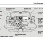 Honda Cr-V handbook user guide