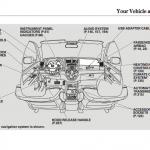 Honda Cr-V handbook user guide