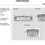 Use and conduce Honda CRV