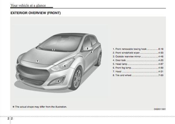 Download 2016 Hyundai i30 owner's manual / Zofti - Free