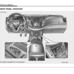 How to conduce Hyundai i40