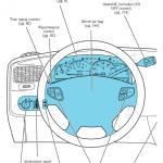 Fiat windstar handbook manual