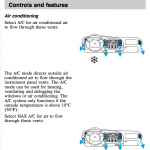 Ford Expedition manuals