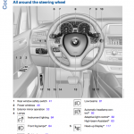 Bmw Users manuals