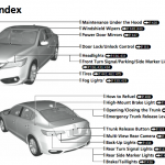 Acura TL handbook user guide
