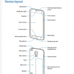 Samsung Cellphones manuals