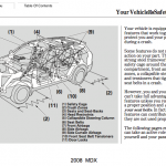 acura handbook user guide
