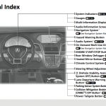 Acura user's guide
