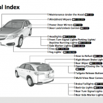 Acura user guide
