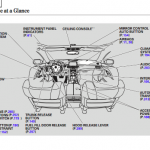 Acura users guide