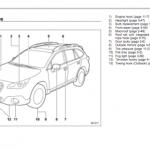 Subaru manuals