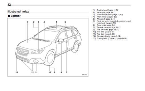 2017 Subaru Outback Owners Manual
