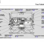 Honda manuals