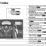 Acura TLS service manual