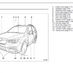 Subaru Forester owner's manual