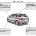 Citroen C4 2014 manual