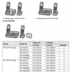Panasonic Kx-TGA470 user's guide