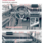 Audi manuals