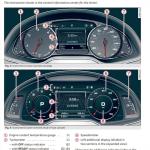 Audi user's guide