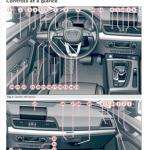 Audi manuals free