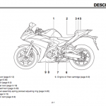 Yamaha R3 information guide