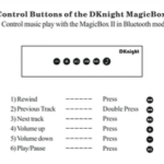 Magicbox user's guide