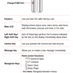 Lg phone user's manual