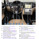 Tesla car manuals