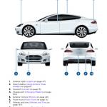 Tesla manuals