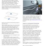 Tesla S manual