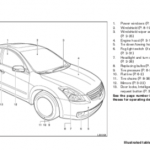 Nissan Altima handbook manual