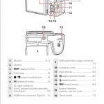 Nikon user guide