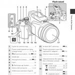 Nikon P900 manual