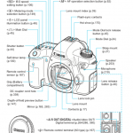 Canon EOS 6d page manual