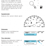 Lincoln LS manual page